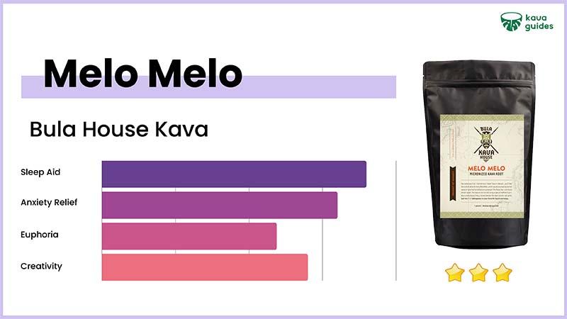 Bula House Kava Melo Melo