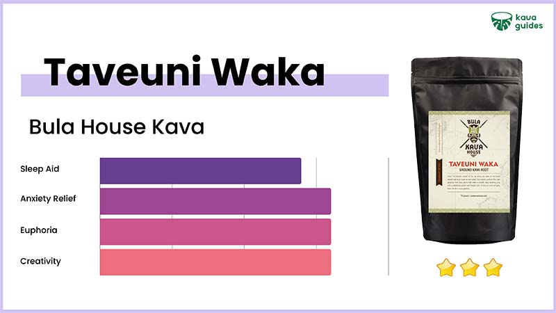 Bula House Kava Taveuni Waka