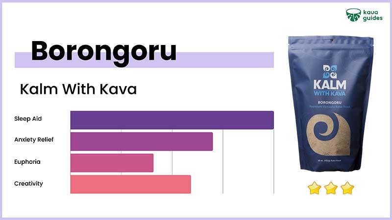 Kalm With Kava Borongoru