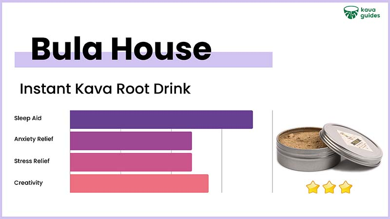 Bula House Instant Kava Root Drink