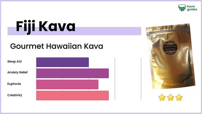 Gourmet Hawaiian Kava Fiji Kava