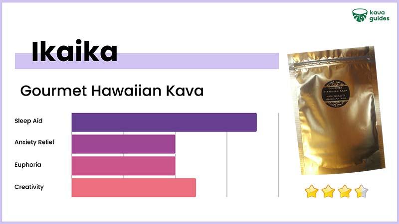 Gourmet Hawaiian Kava Ikaika