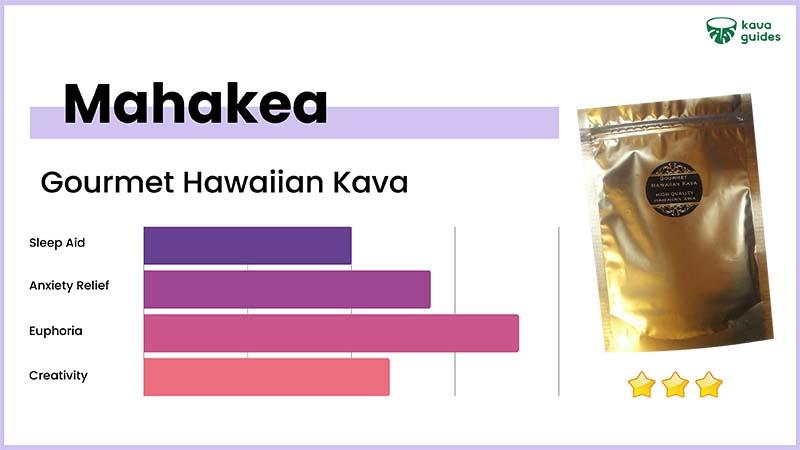 Gourmet Hawaiian Kava Mahakea