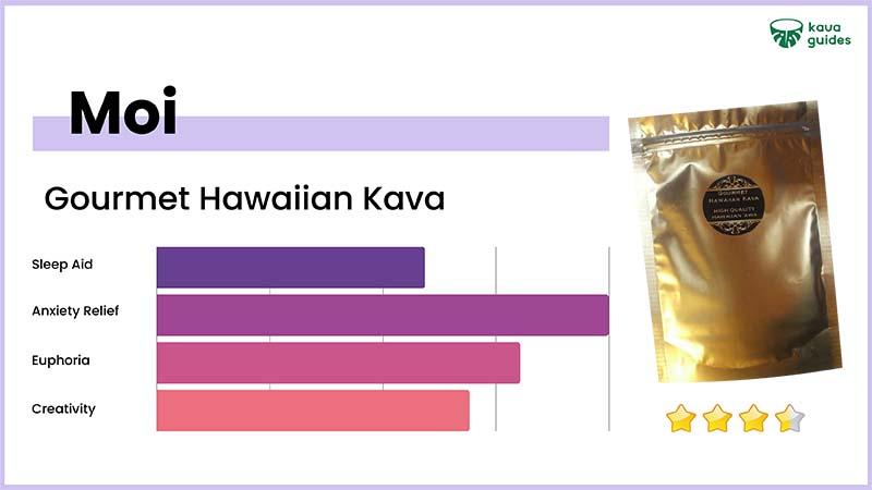 Gourmet Hawaiian Kava Moi