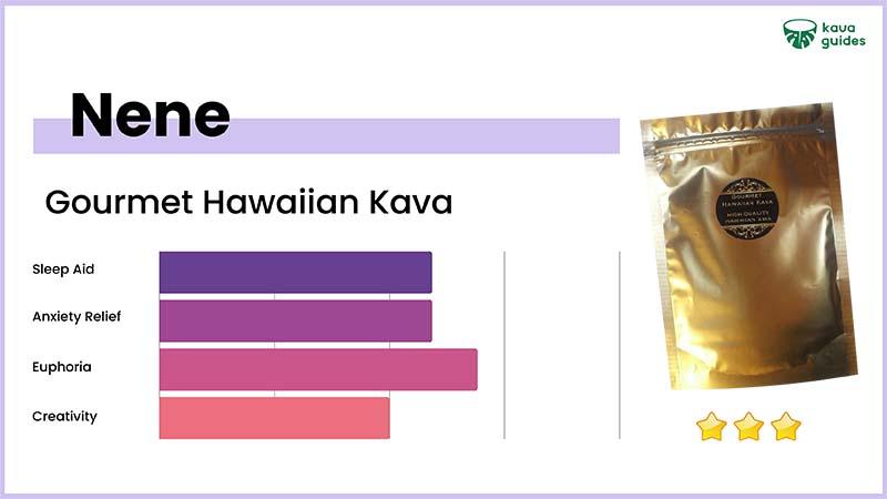 Gourmet Hawaiian Kava Nene