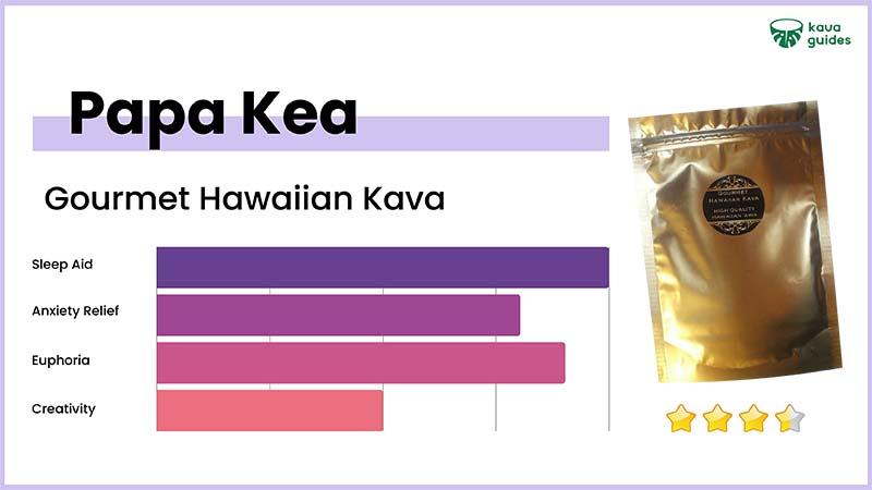 Gourmet Hawaiian Kava Papa Kea
