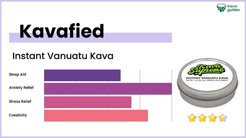Kavafied Instant Vanuatu Kava