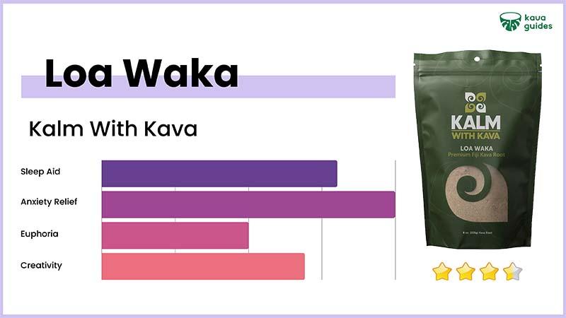 Kalm With Kava Loa Waka
