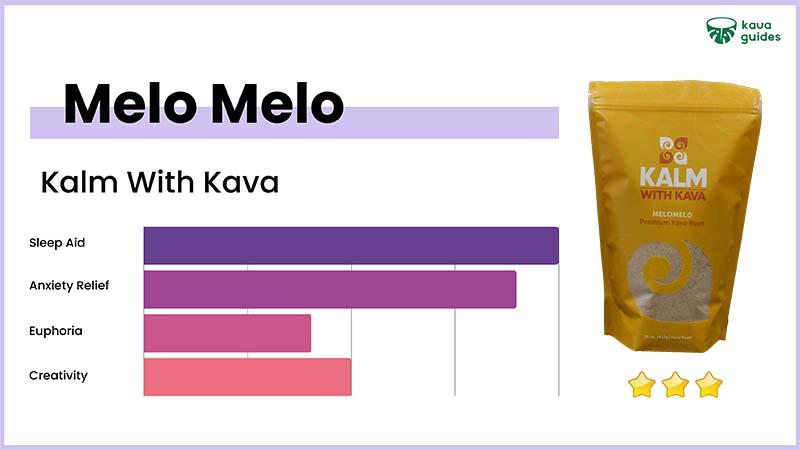 Kalm With Kava Melo Melo