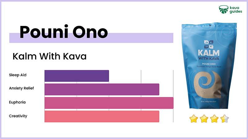 Kalm With Kava Pouni Ono