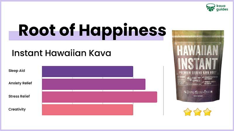 Root of Happiness Instant Hawaiian Kava