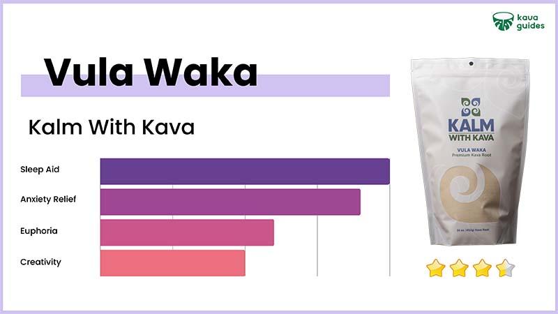 Kalm With Kava Vula Waka