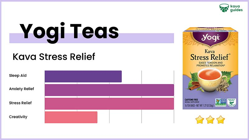 Yogi Teas Kava Stress Relief