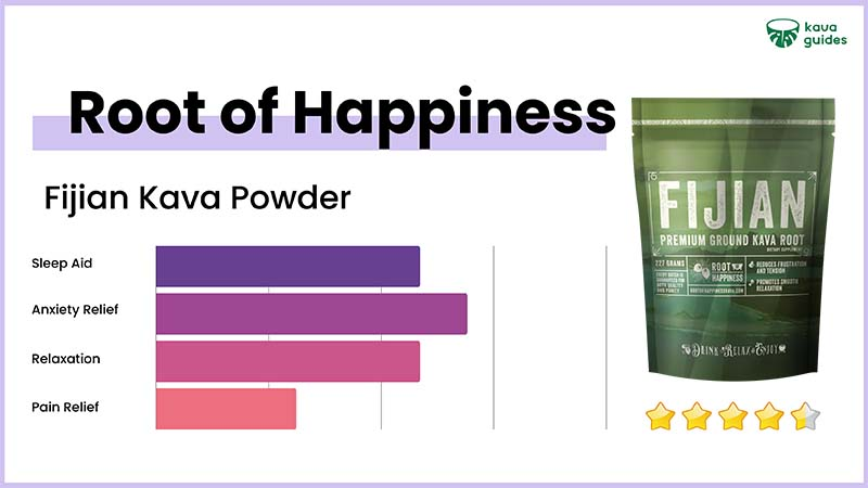 Root of Happiness Fijian Kava Powder