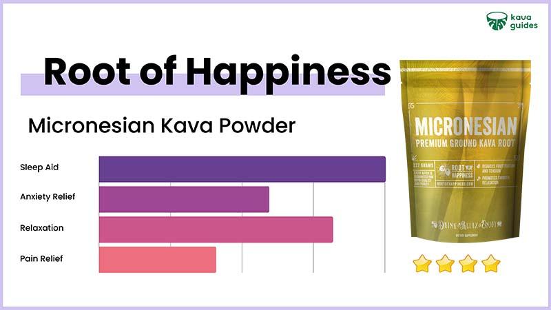 Root of Happiness Micronesian Kava Powder