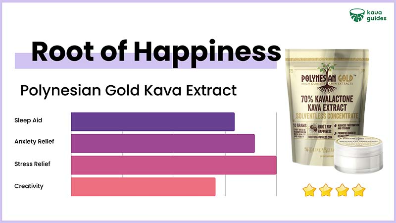 Root of Happiness Polynesian Gold Kava Extract