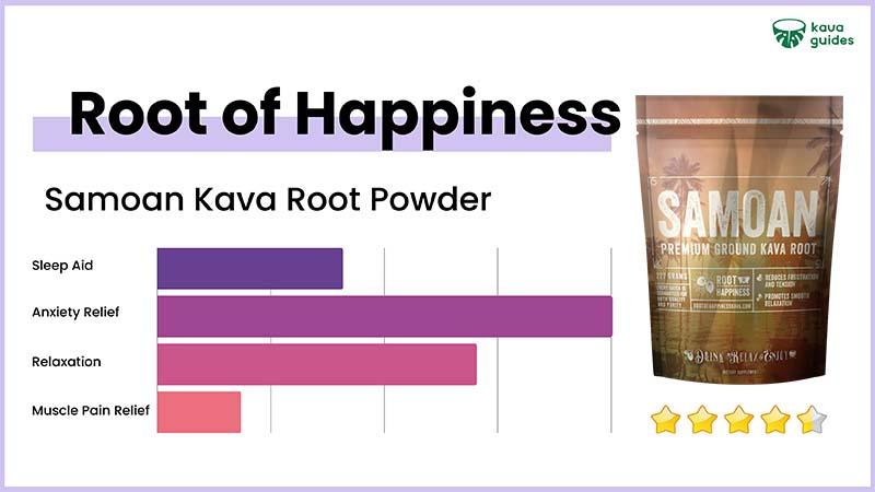 Root of Happiness Samoan Kava Root Powder