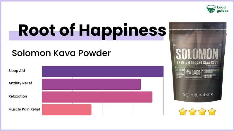 Root of Happiness Solomon Kava Powder