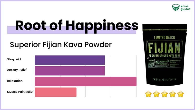 Root of Happiness Superior Fijian Kava