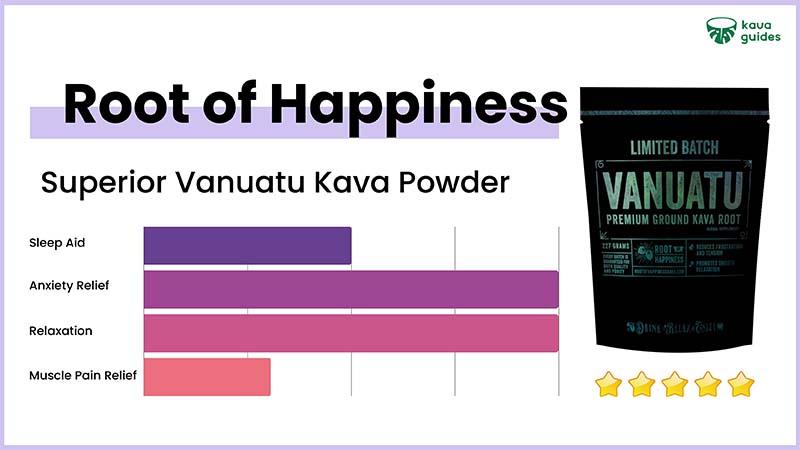 Root of Happiness Solomon Superior Vanuatu Kava Powder