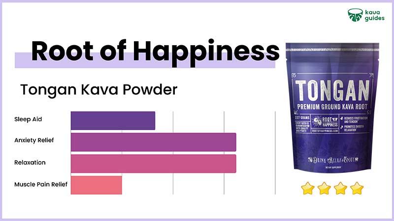 Root of Happiness Tongan Kava Powder