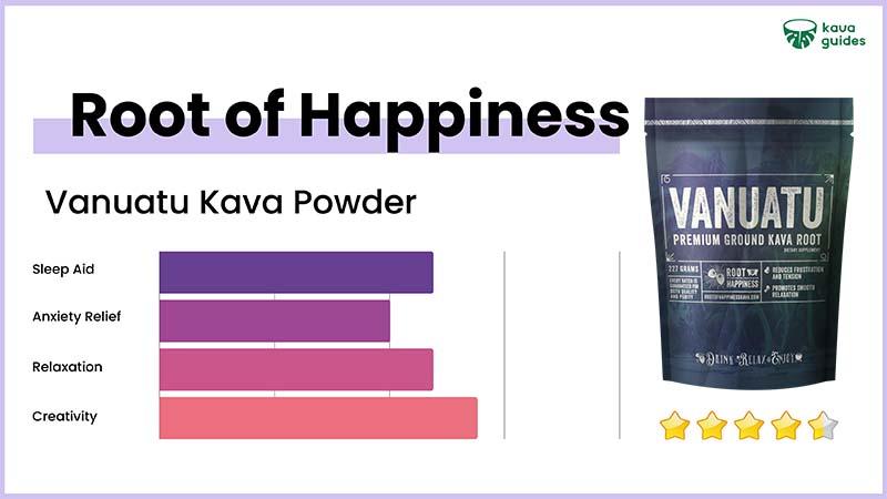 Root of Happiness Vanuatu Kava Powder