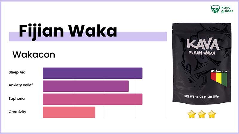 Wakacon Fijian Waka