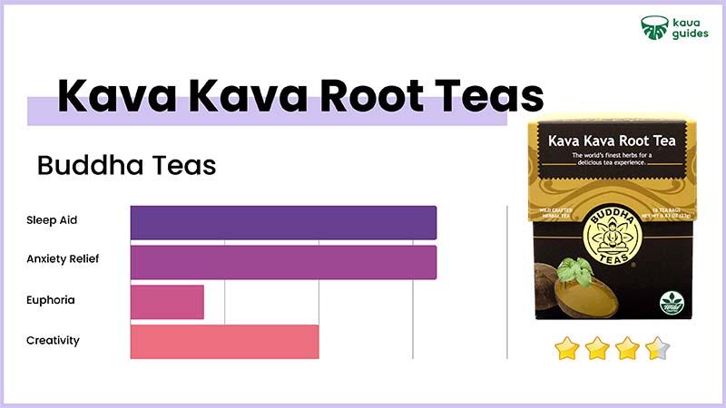 Buddha Teas Kava Kava Root Tea