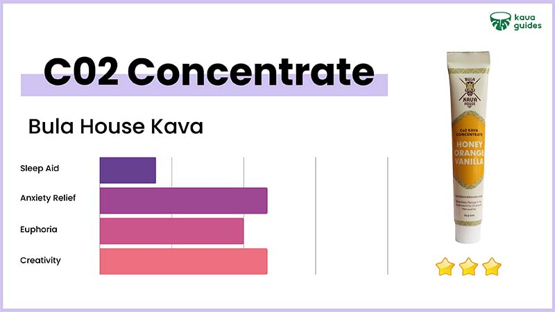 Bula House Kava C02 Concentrate