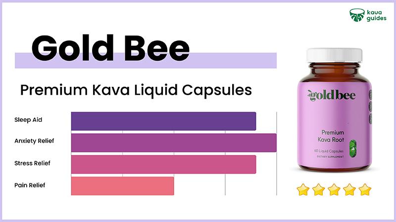 Gold Bee Premium Kava Liquid Capsules
