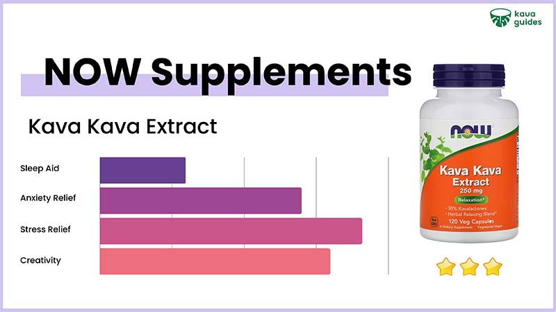 NOW Supplements Kava Kava Extract
