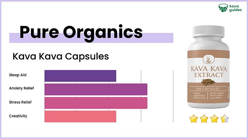 Pure Organics Kava Kava Extract