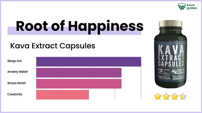 Root of Happiness Kava Extract Capsules