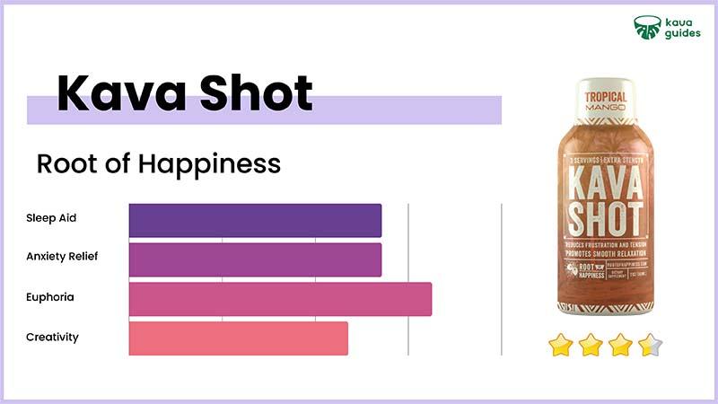 Root of Happiness Kava Shot