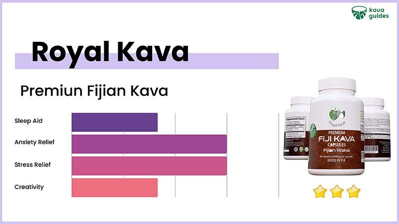 Royal Kava Premium Fijian Kava