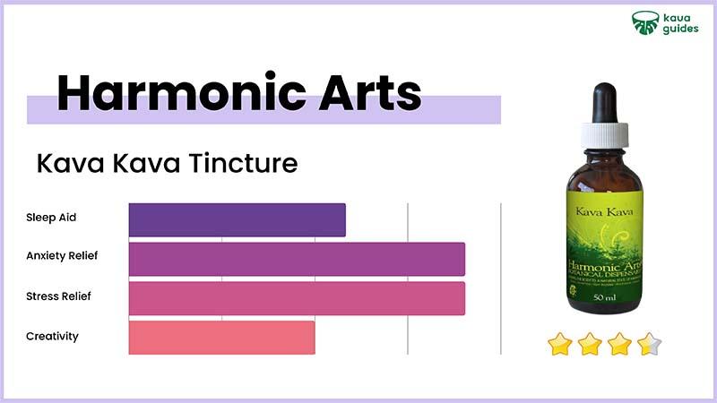Harmonic Arts Kava Kava Tincture