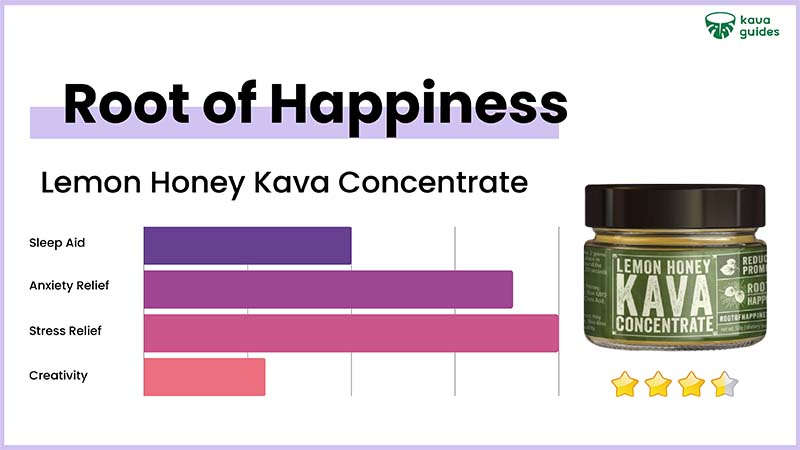Root of Happiness Lemon Honey Kava Concentrate