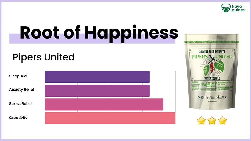 Root of Happiness Pipers United Extract Blend