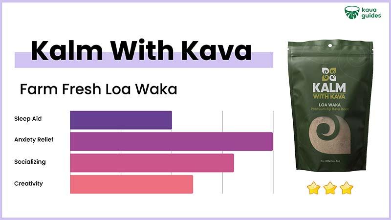 Kalm With Kava Farm Fresh Loa Waka