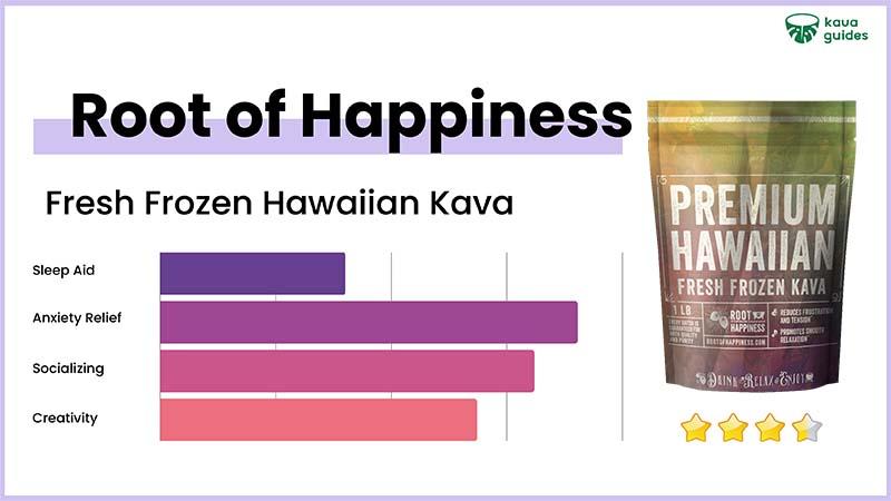 Root of Happiness Fresh Frozen Hawaiian Kava