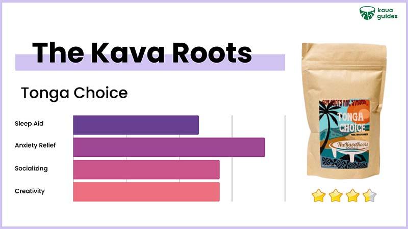The Kava Roots Tonga Choice