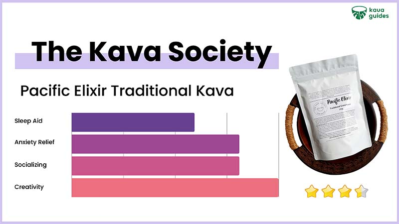 The Kava Society Pacific Elixir Traditional Kava