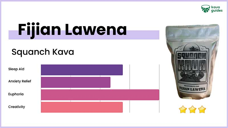 Squanch Kava Fijian Lawena