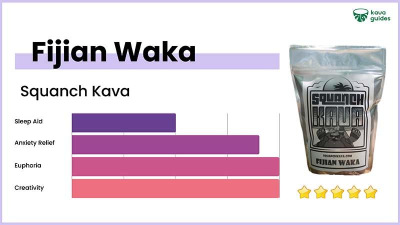 Squanch Kava Fijian Waka