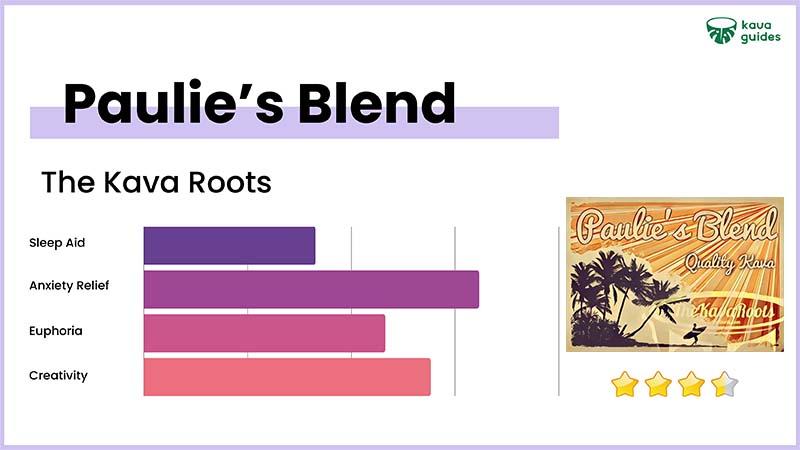 The Kava Roots Paulie's Blend