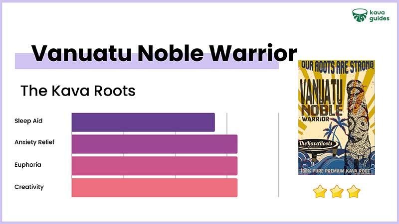The Kava Roots Vanuatu Noble Warrior