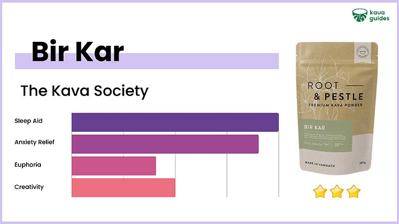 The Kava Society Bir Kar