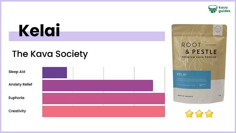 The Kava Society Kelai