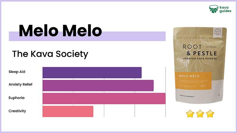 The Kava Society Melo Melo