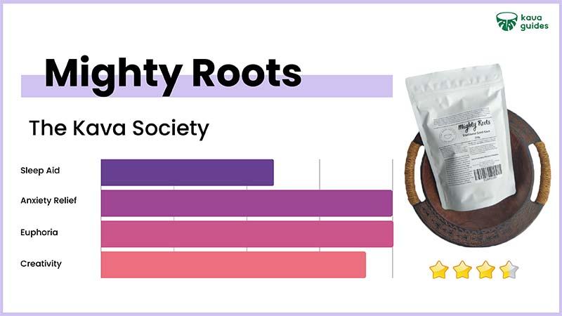 The Kava Society Mighty Roots